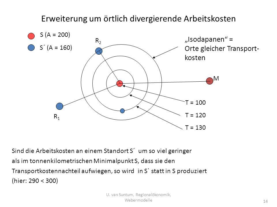 Erweiterung um örtlich divergierende Arbeitskosten Sind die Arbeitskosten an einem Standort S´ um so viel geringer als im tonnenkilometrischen Minimal