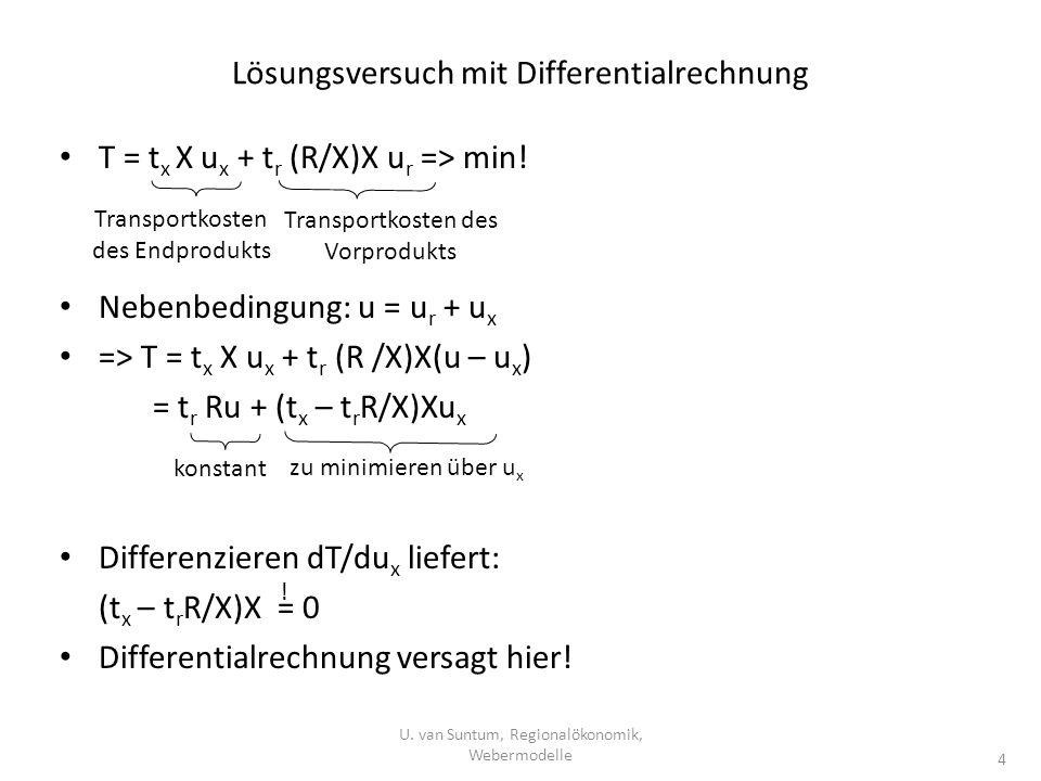 Lösungsversuch mit Differentialrechnung T = t x X u x + t r (R/X)X u r => min! Nebenbedingung: u = u r + u x => T = t x X u x + t r (R /X)X(u – u x )