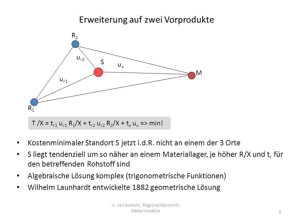 Erweiterung auf zwei Vorprodukte Kostenminimaler Standort S jetzt i.d.R. nicht an einem der 3 Orte S liegt tendenziell um so näher an einem Materialla