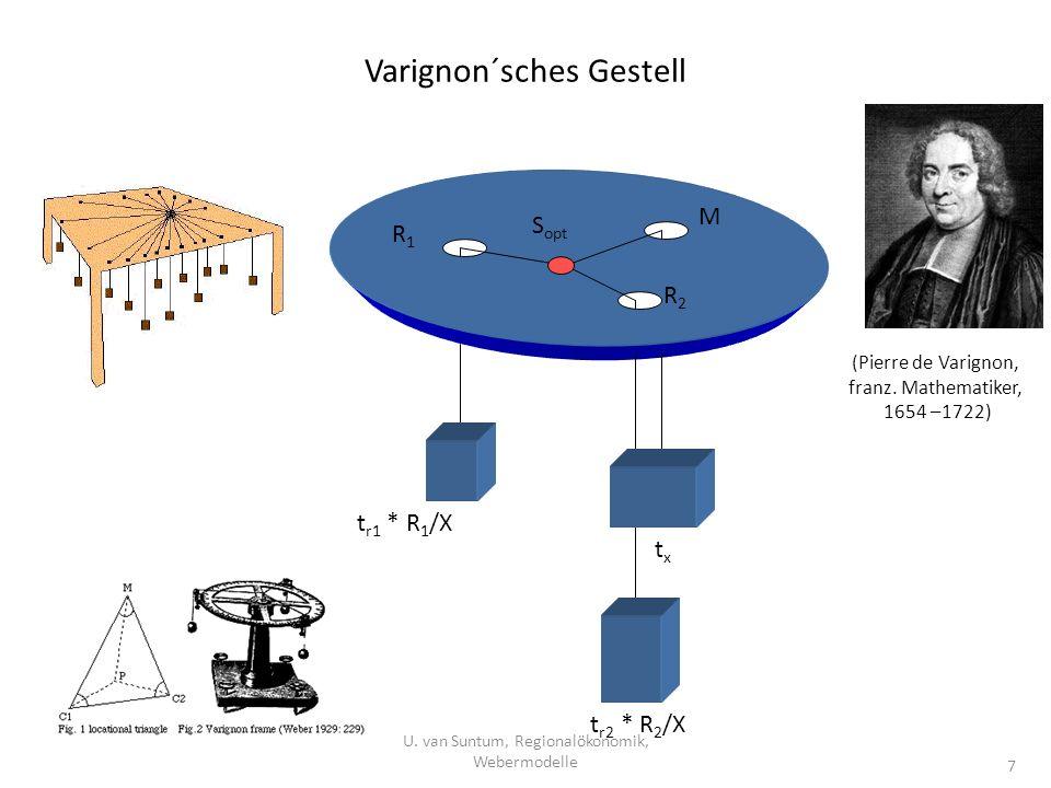Varignon´sches Gestell t r1 * R 1 /X txtx t r2 * R 2 /X S opt M R1R1 R2R2 (Pierre de Varignon, franz. Mathematiker, 1654 –1722) 7 U. van Suntum, Regio