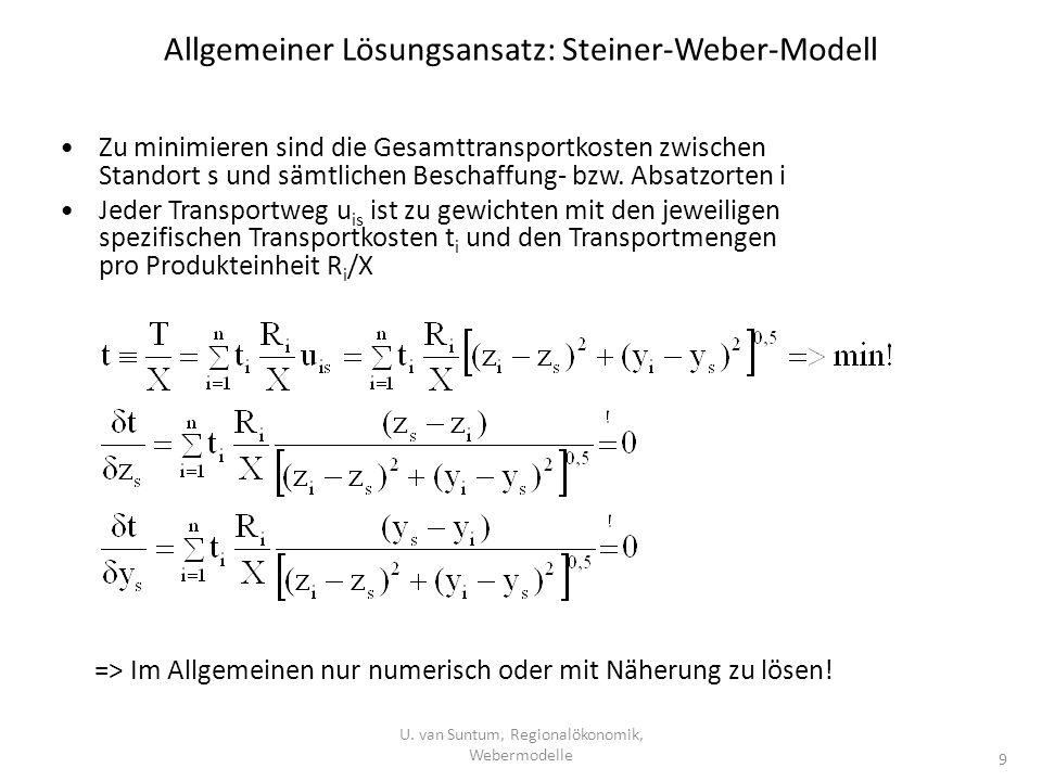 Allgemeiner Lösungsansatz: Steiner-Weber-Modell Zu minimieren sind die Gesamttransportkosten zwischen Standort s und sämtlichen Beschaffung- bzw. Absa