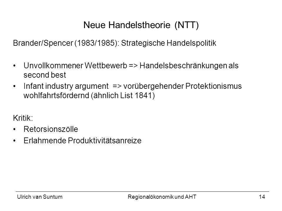 14 Brander/Spencer (1983/1985): Strategische Handelspolitik Unvollkommener Wettbewerb => Handelsbeschränkungen als second best Infant industry argumen