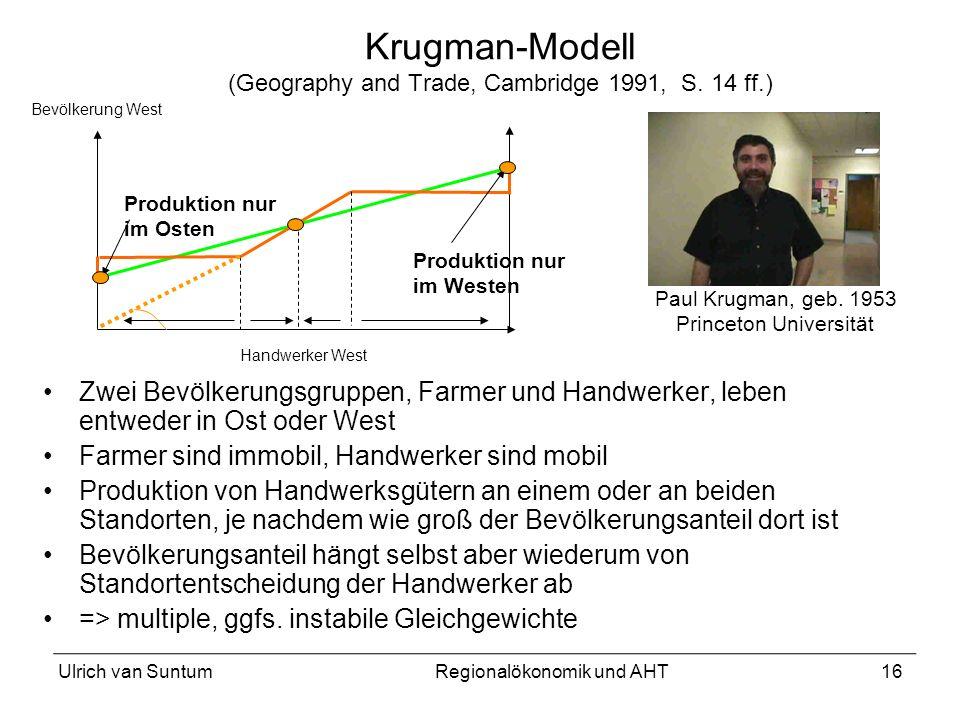 16 Krugman-Modell (Geography and Trade, Cambridge 1991, S. 14 ff.) Zwei Bevölkerungsgruppen, Farmer und Handwerker, leben entweder in Ost oder West Fa