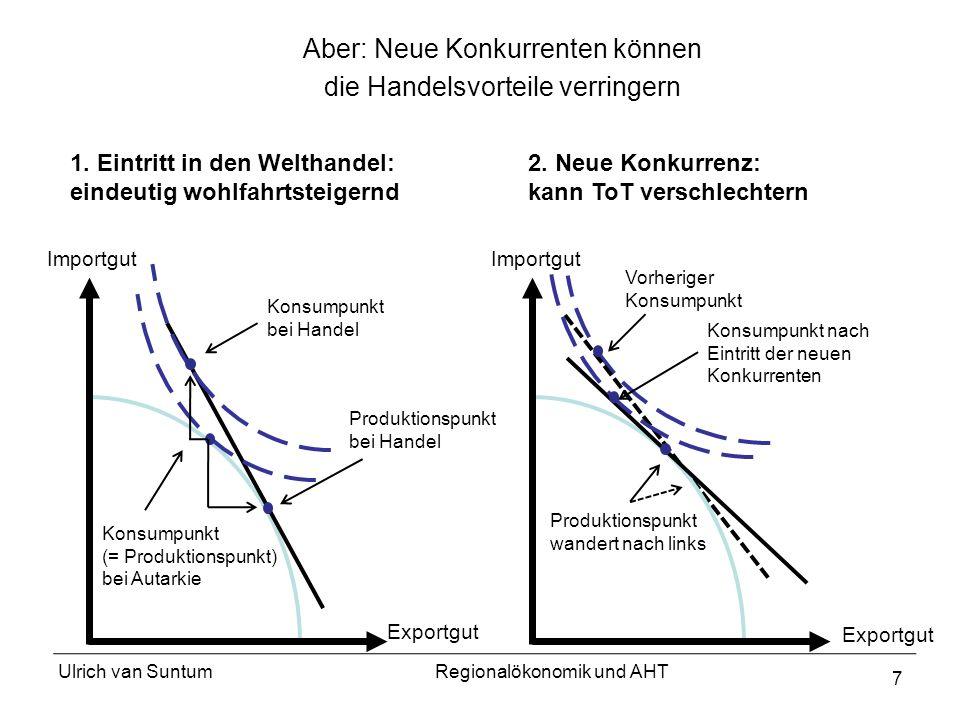 7 Aber: Neue Konkurrenten können die Handelsvorteile verringern 1. Eintritt in den Welthandel: eindeutig wohlfahrtsteigernd 2. Neue Konkurrenz: kann T