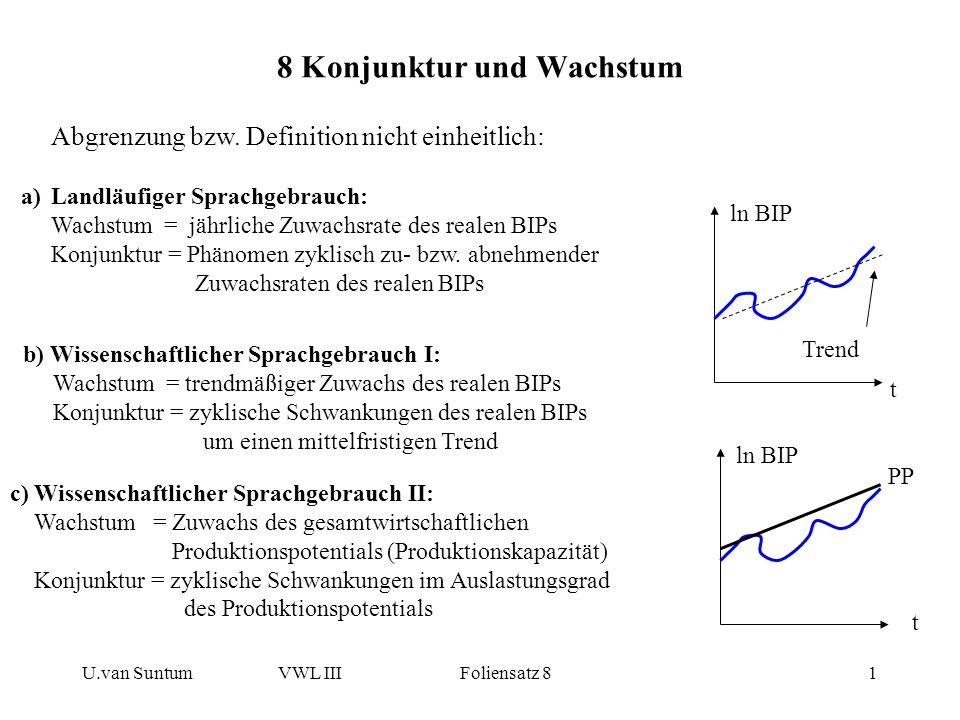 U.van SuntumVWL III Foliensatz 81 8 Konjunktur und Wachstum b) Wissenschaftlicher Sprachgebrauch I: Wachstum = trendmäßiger Zuwachs des realen BIPs Ko