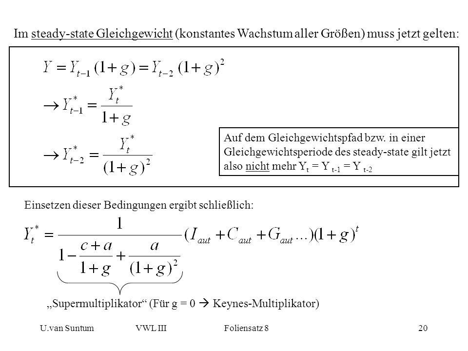 U.van SuntumVWL III Foliensatz 820 Im steady-state Gleichgewicht (konstantes Wachstum aller Größen) muss jetzt gelten: Auf dem Gleichgewichtspfad bzw.