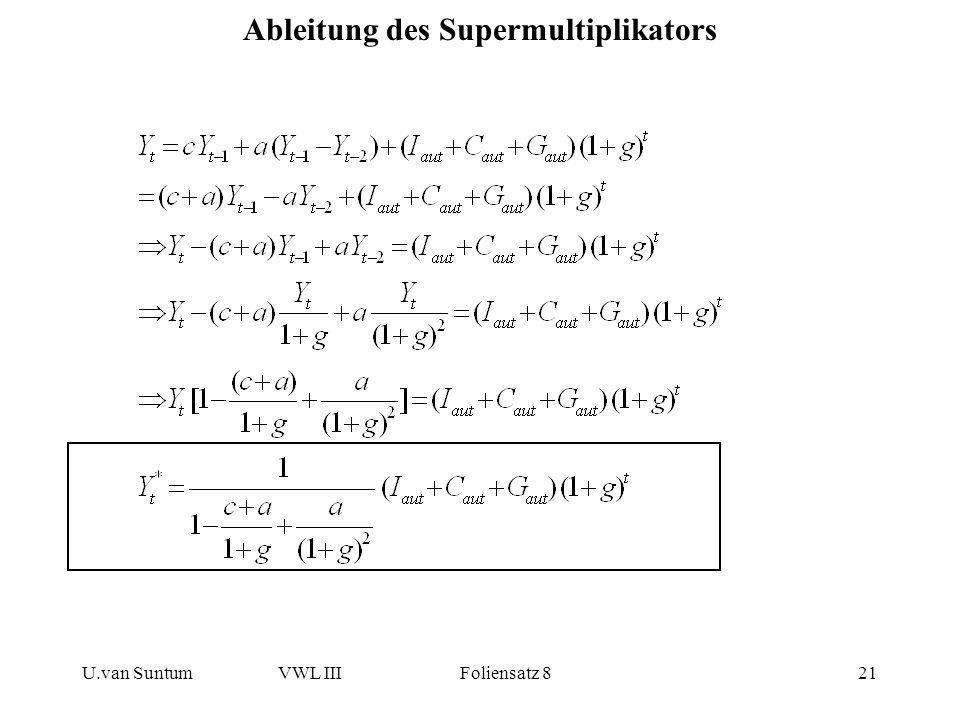 U.van SuntumVWL III Foliensatz 821 Ableitung des Supermultiplikators