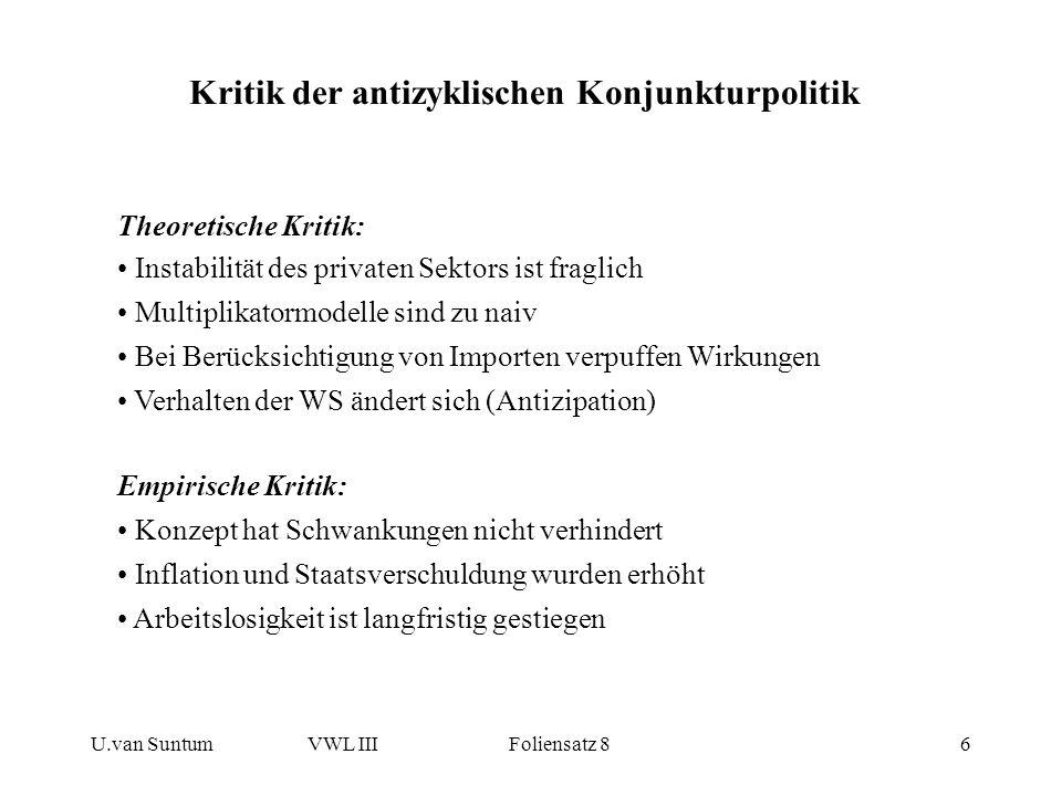 U.van SuntumVWL III Foliensatz 86 Kritik der antizyklischen Konjunkturpolitik Theoretische Kritik: Instabilität des privaten Sektors ist fraglich Mult