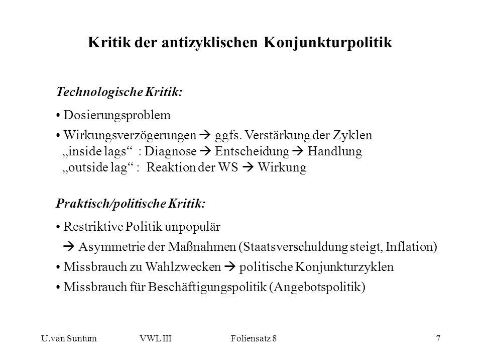 U.van SuntumVWL III Foliensatz 87 Kritik der antizyklischen Konjunkturpolitik Technologische Kritik: Dosierungsproblem Wirkungsverzögerungen ggfs. Ver