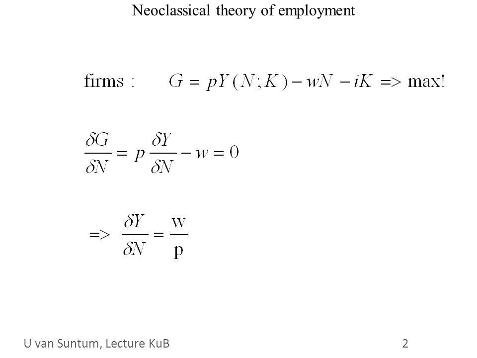 WS 2006/07 33 Scenario II: Neoclassical unemployment i p Y real LM(p 0 ) IS(w 0 ) N w/p Y s (w 0 ) NsNs NdNd Y v w0w0 Y real (N) The purchasing power mechanism worsens the problem w1w1 IS(w 1 ) YdYd LM(p 1 ) Y s (w 1 ) U van Suntum, Lecture KuB 33 p0p0 p1p1