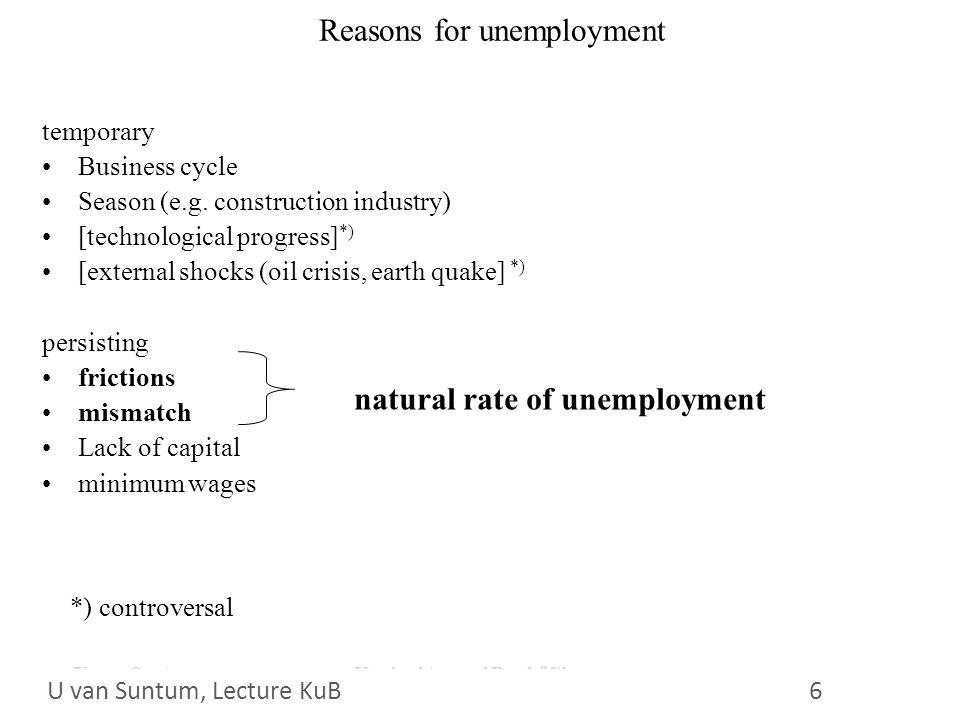 WS 2006/07 37 U.van Suntum Lerning goals/questions What are possible reasons for unemployment.