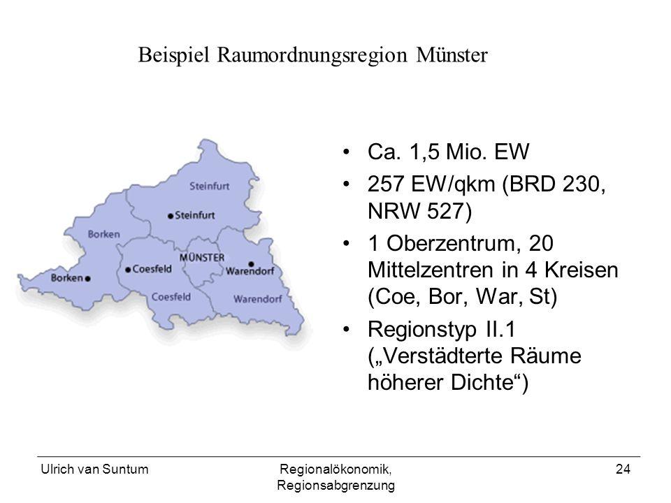 Ulrich van SuntumRegionalökonomik, Regionsabgrenzung 24 Ca. 1,5 Mio. EW 257 EW/qkm (BRD 230, NRW 527) 1 Oberzentrum, 20 Mittelzentren in 4 Kreisen (Co