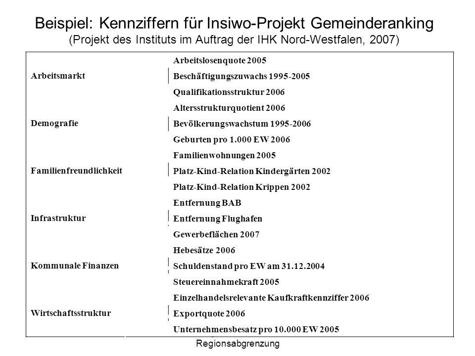 Ulrich van SuntumRegionalökonomik, Regionsabgrenzung 9 Beispiel: Kennziffern für Insiwo-Projekt Gemeinderanking (Projekt des Instituts im Auftrag der