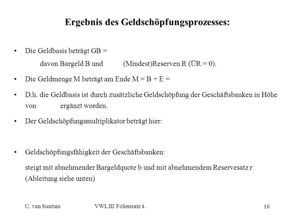 U. van SuntumVWL III Foliensatz 4. 16 Ergebnis des Geldschöpfungsprozesses: Die Geldbasis beträgt GB = davon Bargeld B und (Mindest)Reserven R (ÜR = 0