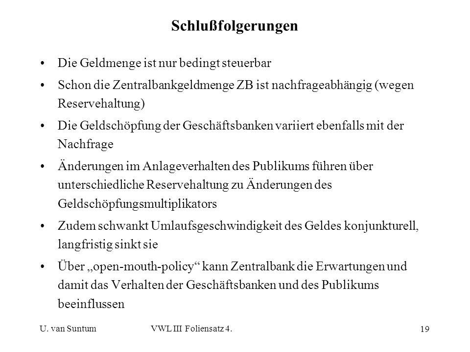 U. van SuntumVWL III Foliensatz 4. 19 Schlußfolgerungen Die Geldmenge ist nur bedingt steuerbar Schon die Zentralbankgeldmenge ZB ist nachfrageabhängi