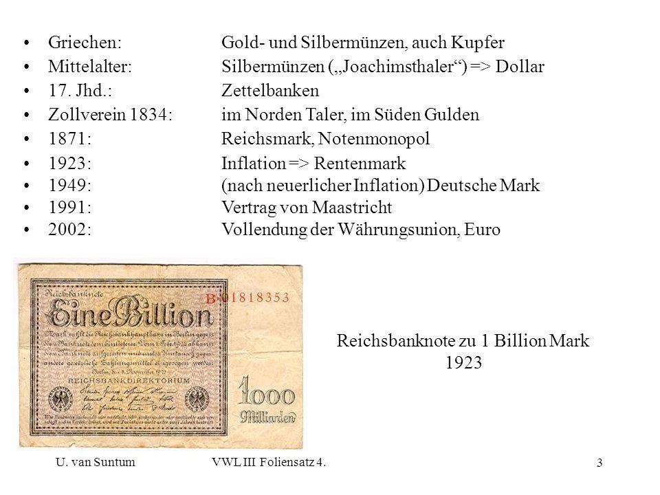 U. van SuntumVWL III Foliensatz 4. 3 Griechen: Gold- und Silbermünzen, auch Kupfer Mittelalter: Silbermünzen (Joachimsthaler) => Dollar 17. Jhd.: Zett
