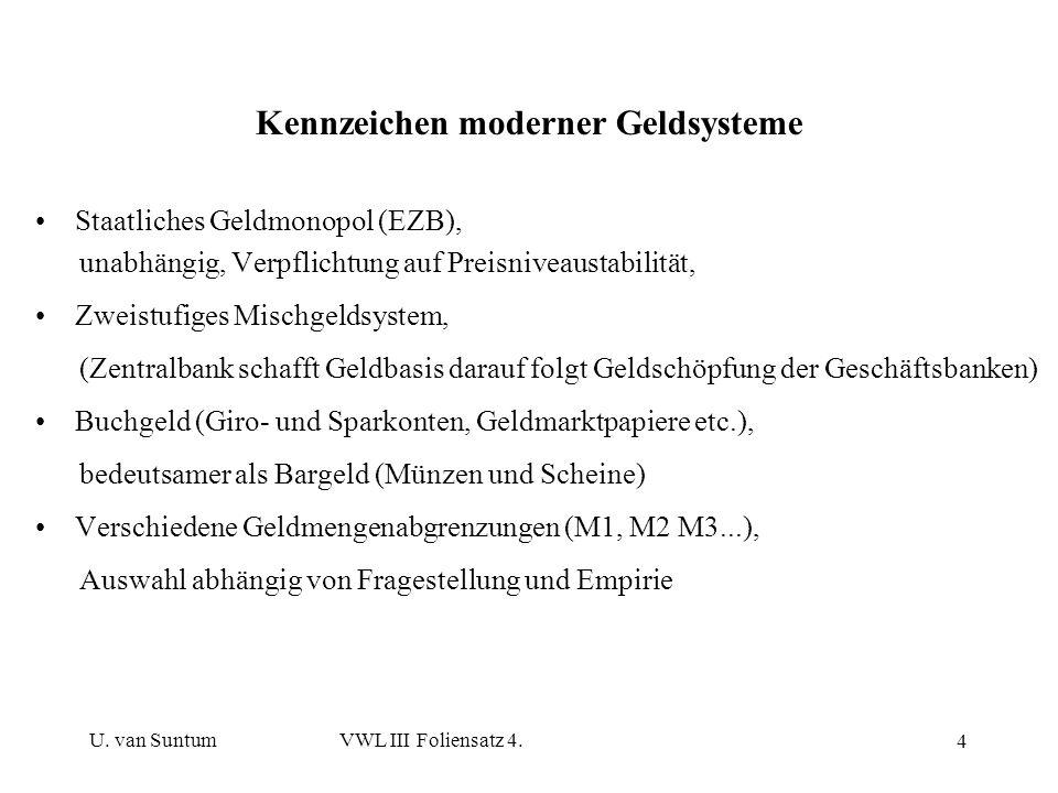 U. van SuntumVWL III Foliensatz 4. 4 Kennzeichen moderner Geldsysteme Staatliches Geldmonopol (EZB), unabhängig, Verpflichtung auf Preisniveaustabilit
