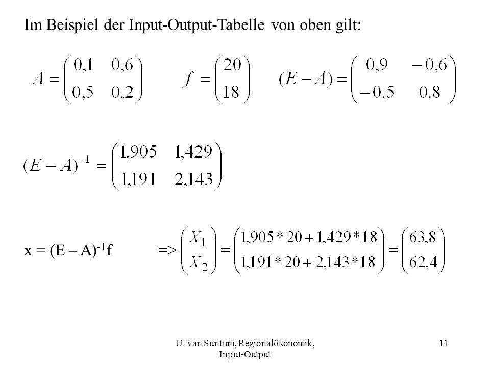 11 Im Beispiel der Input-Output-Tabelle von oben gilt: x = (E – A) -1 f U. van Suntum, Regionalökonomik, Input-Output