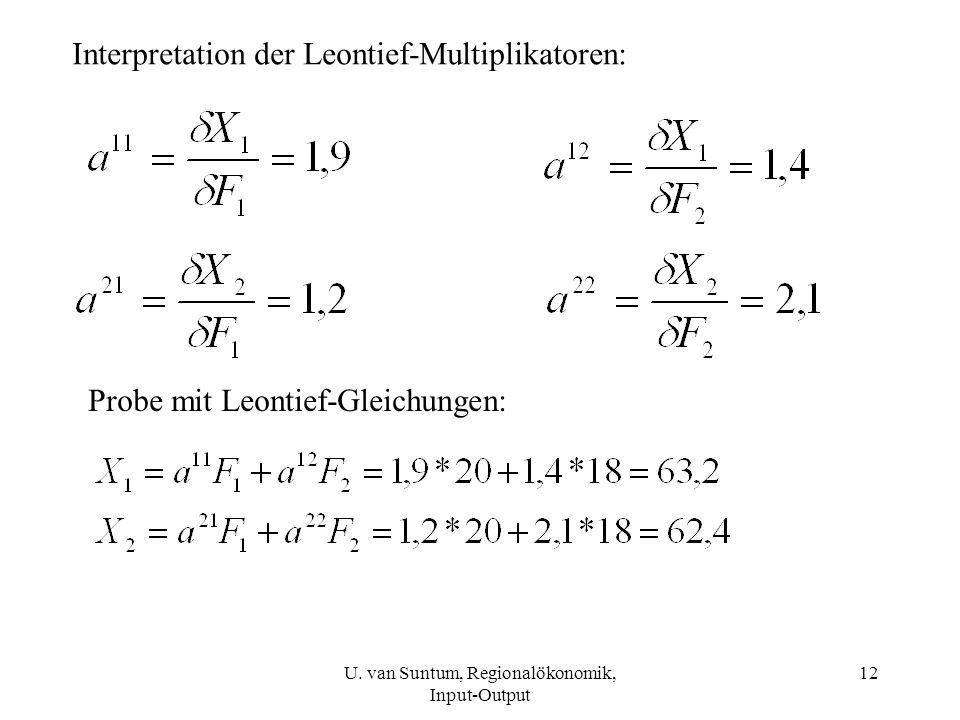 12 Interpretation der Leontief-Multiplikatoren: Probe mit Leontief-Gleichungen: U. van Suntum, Regionalökonomik, Input-Output