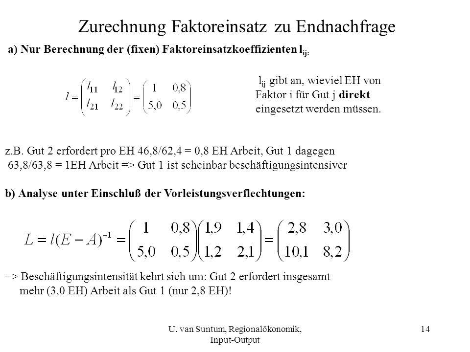 14 Zurechnung Faktoreinsatz zu Endnachfrage a) Nur Berechnung der (fixen) Faktoreinsatzkoeffizienten l ij: l ij gibt an, wieviel EH von Faktor i für G