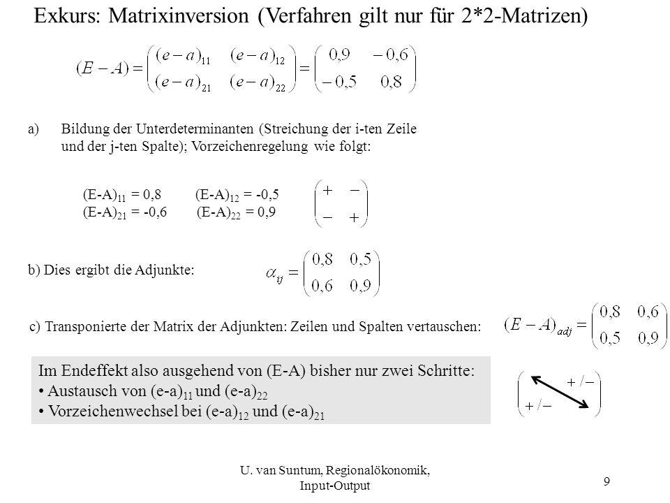 10 Noch Exkurs: Matrixinversion für 2*2-Matrizen d) Bildung der Determinante der ursprünglichen Matrix (E-A): e) Division (E – A) adj durch Determinante: U.