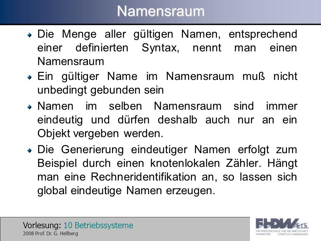 Vorlesung: 10 Betriebssysteme 2008 Prof. Dr. G. HellbergNamensraum Die Menge aller gültigen Namen, entsprechend einer definierten Syntax, nennt man ei