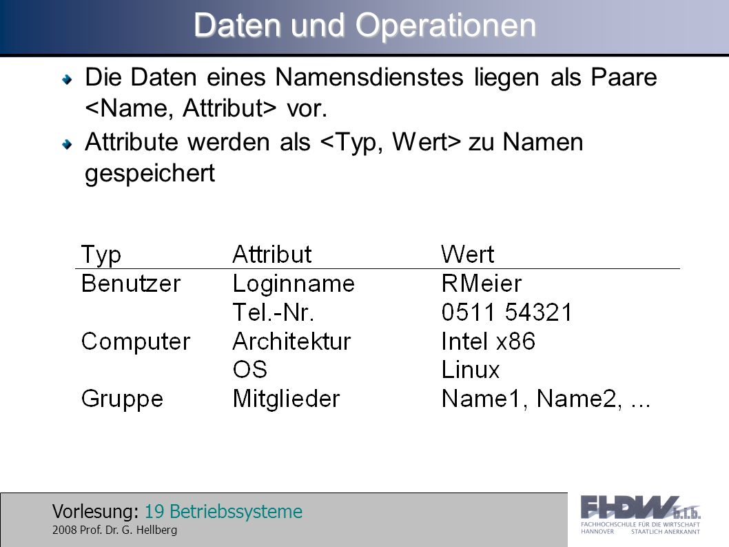 Vorlesung: 19 Betriebssysteme 2008 Prof. Dr. G. Hellberg Daten und Operationen Die Daten eines Namensdienstes liegen als Paare vor. Attribute werden a