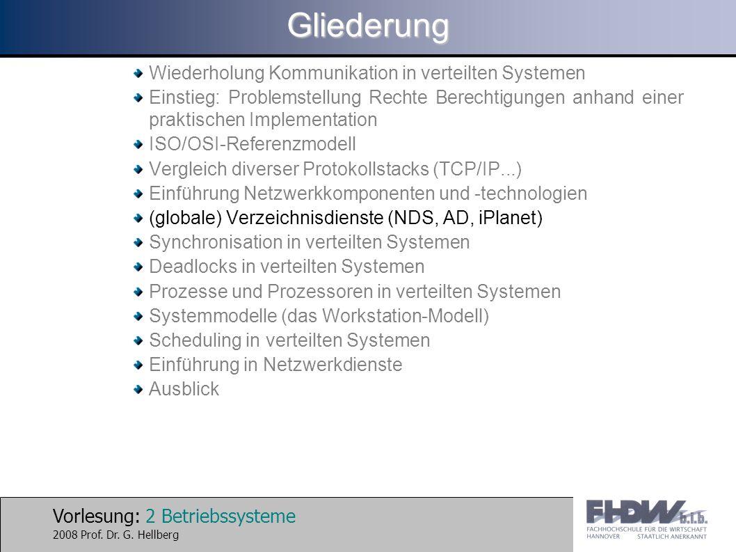 Vorlesung: 2 Betriebssysteme 2008 Prof. Dr. G. HellbergGliederung Wiederholung Kommunikation in verteilten Systemen Einstieg: Problemstellung Rechte B