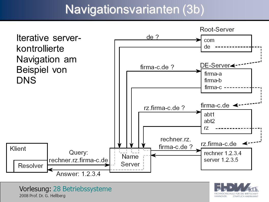 Vorlesung: 28 Betriebssysteme 2008 Prof. Dr. G. Hellberg Navigationsvarianten (3b) Iterative server- kontrollierte Navigation am Beispiel von DNS
