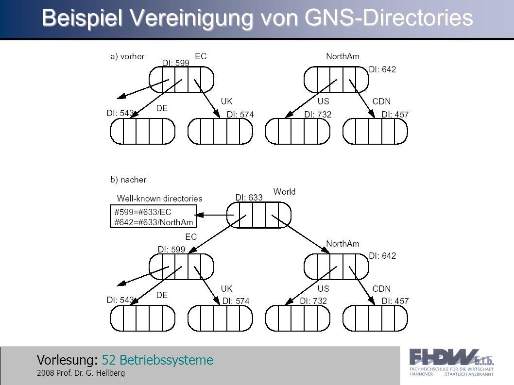 Vorlesung: 52 Betriebssysteme 2008 Prof. Dr. G. Hellberg Beispiel Vereinigung von GNS-Directories