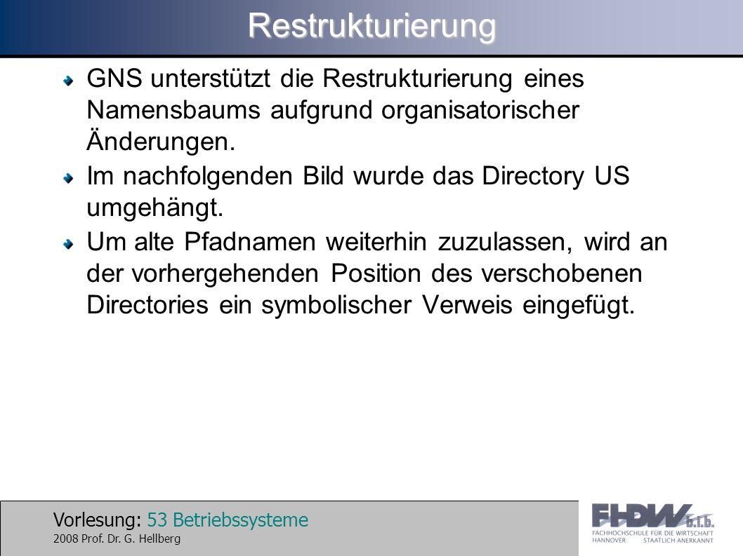 Vorlesung: 53 Betriebssysteme 2008 Prof. Dr. G. HellbergRestrukturierung GNS unterstützt die Restrukturierung eines Namensbaums aufgrund organisatoris