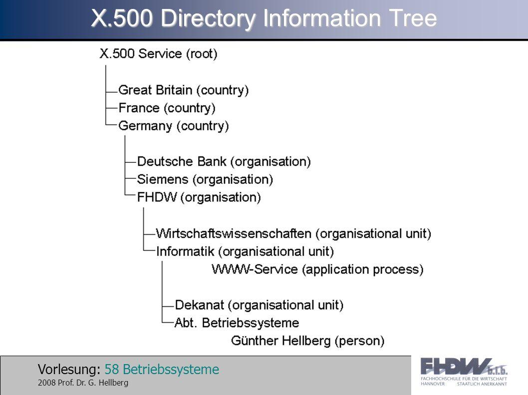 Vorlesung: 58 Betriebssysteme 2008 Prof. Dr. G. Hellberg X.500 Directory Information Tree