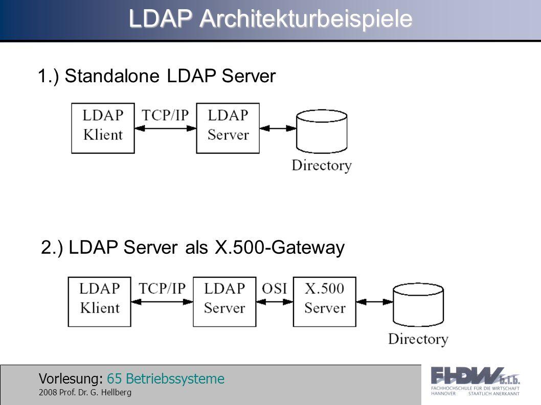 Vorlesung: 65 Betriebssysteme 2008 Prof. Dr. G. Hellberg LDAP Architekturbeispiele 1.) Standalone LDAP Server 2.) LDAP Server als X.500-Gateway