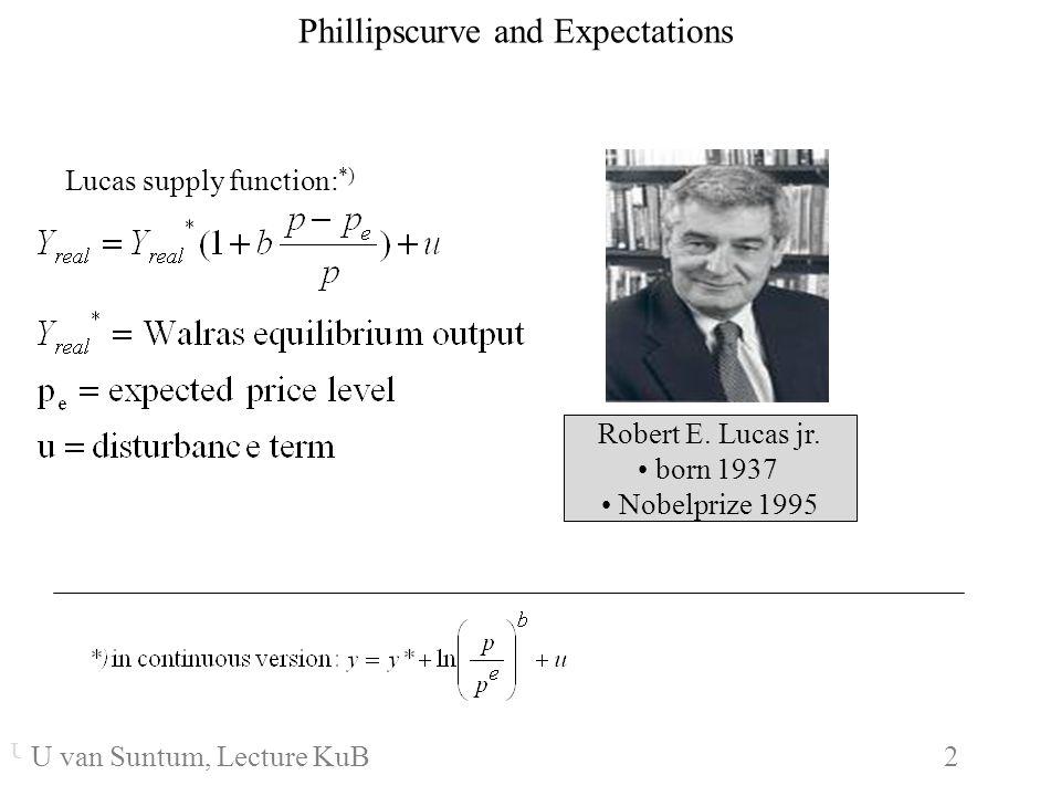 WS 2006/07 2 U. van SuntumKonjunktur und Beschäftigung Phillipscurve and Expectations Robert E.