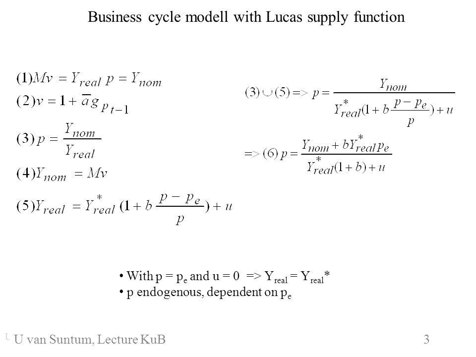 WS 2006/07 3 U. van SuntumKonjunktur und Beschäftigung Business cycle modell with Lucas supply function U. van Suntum KuB 6 3 With p = p e and u = 0 =