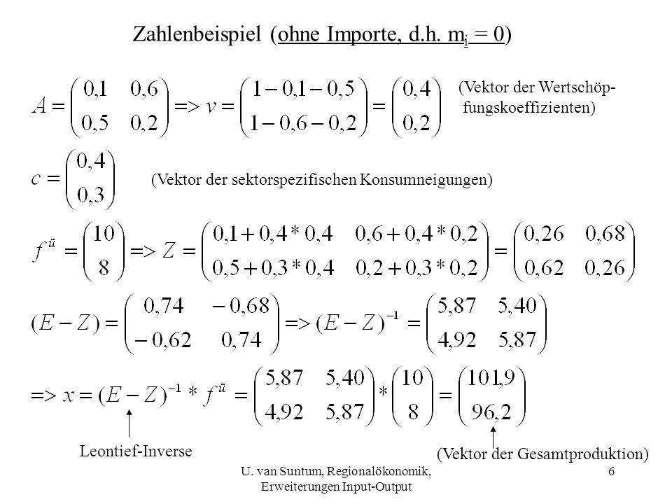 6 Zahlenbeispiel (ohne Importe, d.h. m i = 0) Leontief-Inverse (Vektor der Wertschöp- fungskoeffizienten) (Vektor der sektorspezifischen Konsumneigung