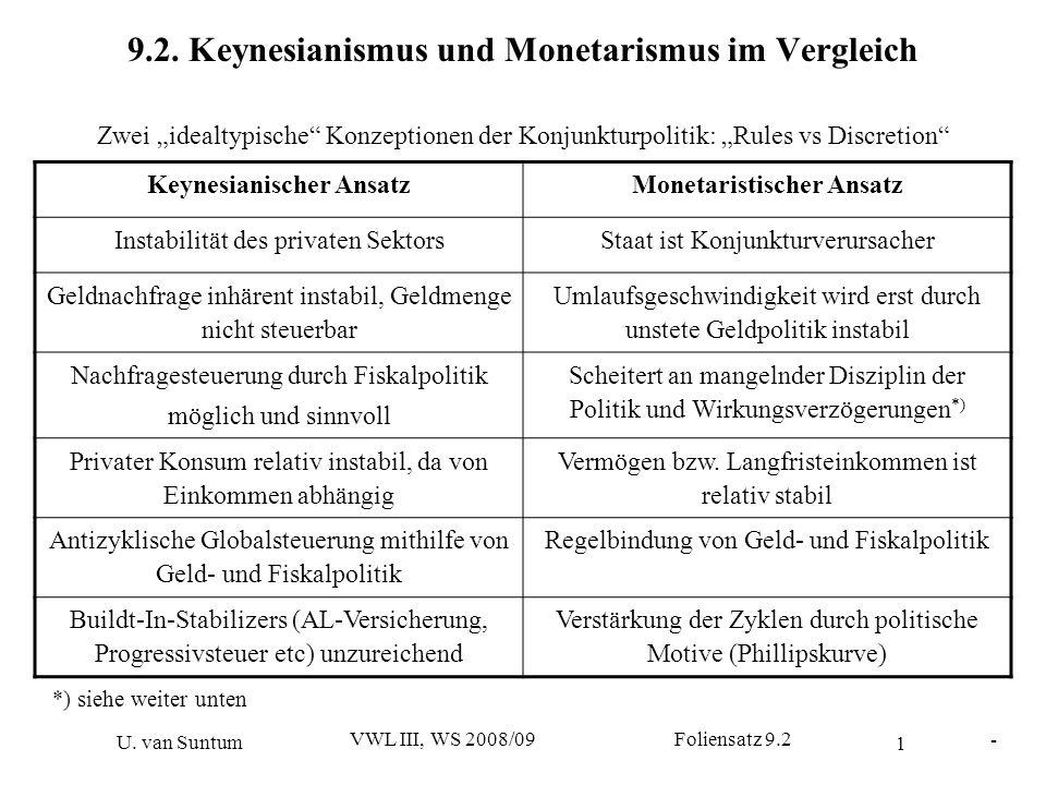 1 - U. van Suntum VWL III, WS 2008/09 Foliensatz 9.2 9.2. Keynesianismus und Monetarismus im Vergleich Zwei idealtypische Konzeptionen der Konjunkturp