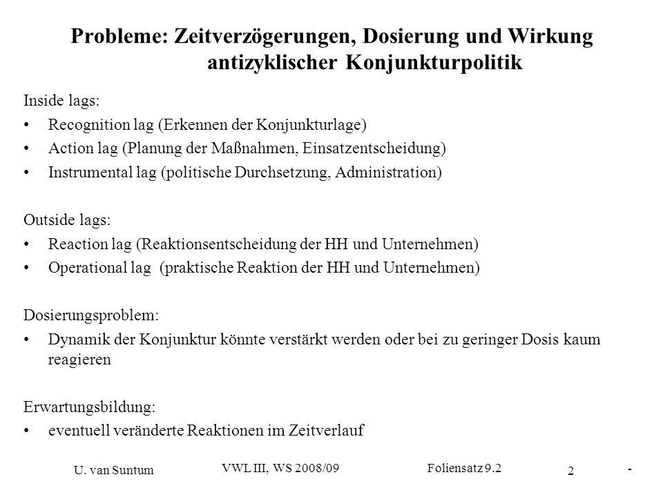 2 - U. van Suntum VWL III, WS 2008/09 Foliensatz 9.2 Probleme: Zeitverzögerungen, Dosierung und Wirkung antizyklischer Konjunkturpolitik Inside lags: