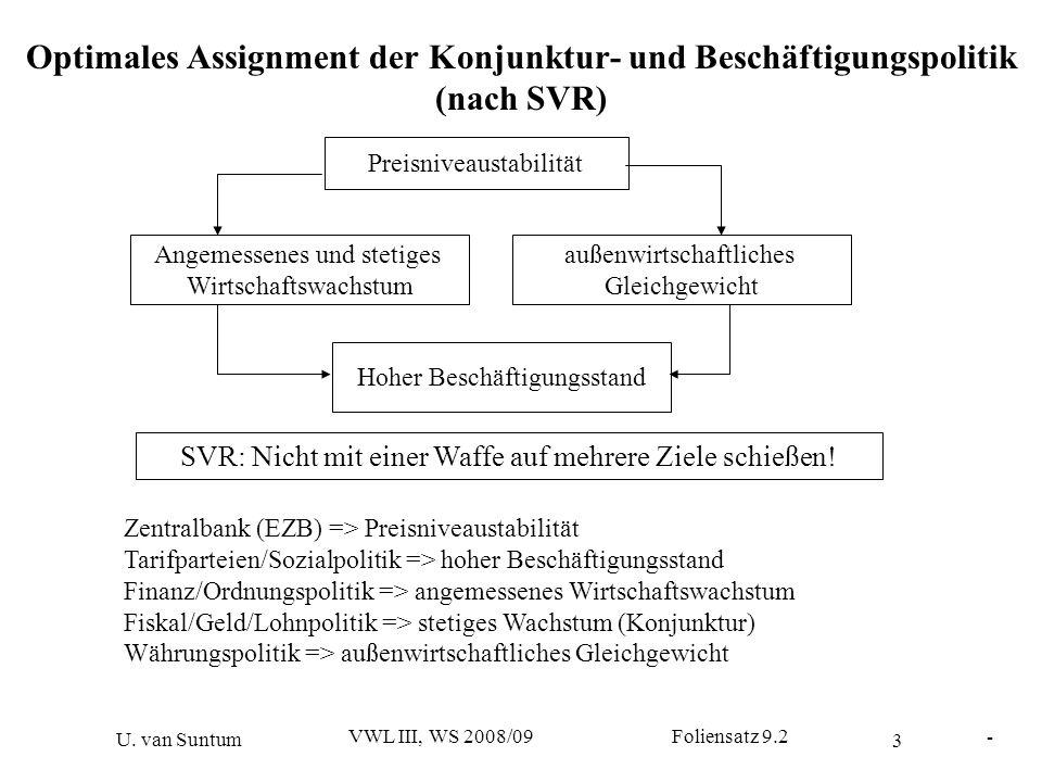 3 - U. van Suntum VWL III, WS 2008/09 Foliensatz 9.2 Optimales Assignment der Konjunktur- und Beschäftigungspolitik (nach SVR) Preisniveaustabilität A