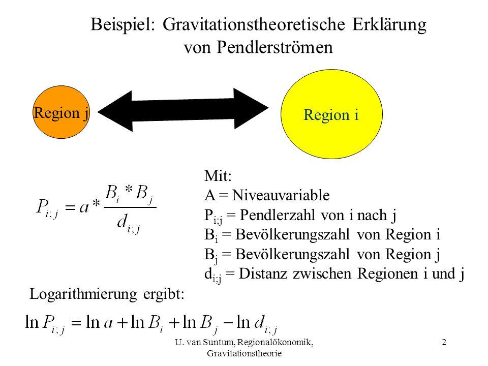 2 Beispiel: Gravitationstheoretische Erklärung von Pendlerströmen Region i Region j Mit: A = Niveauvariable P i;j = Pendlerzahl von i nach j B i = Bev