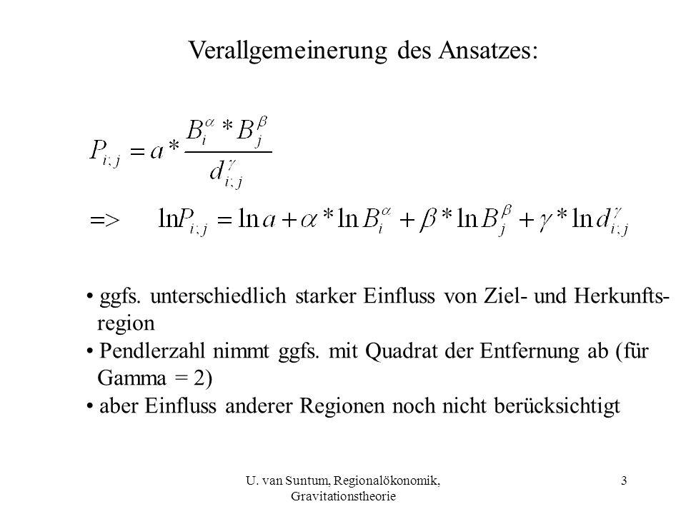 3 Verallgemeinerung des Ansatzes: ggfs. unterschiedlich starker Einfluss von Ziel- und Herkunfts- region Pendlerzahl nimmt ggfs. mit Quadrat der Entfe