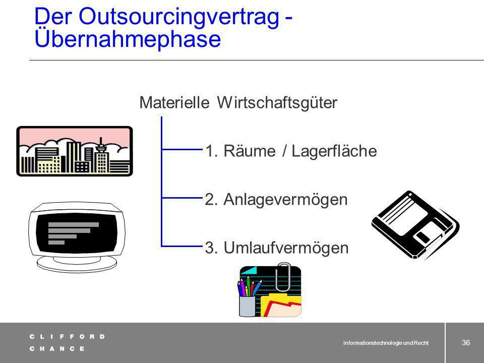 Informationstechnologie und Recht 35 Der Outsourcingvertrag - Übernahmephase Materielle Wirtschaftsgüter 1. Räume / Lagerfläche 2. Anlagevermögen 3. U