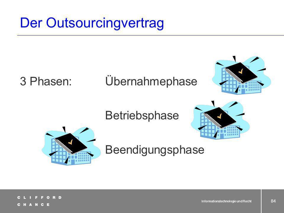 Informationstechnologie und Recht 83 Anforderungen an den Outsourcingvertrag: Haftung Hinterlegung mit einer Haftpflichtversicherung Unterlegung mit e
