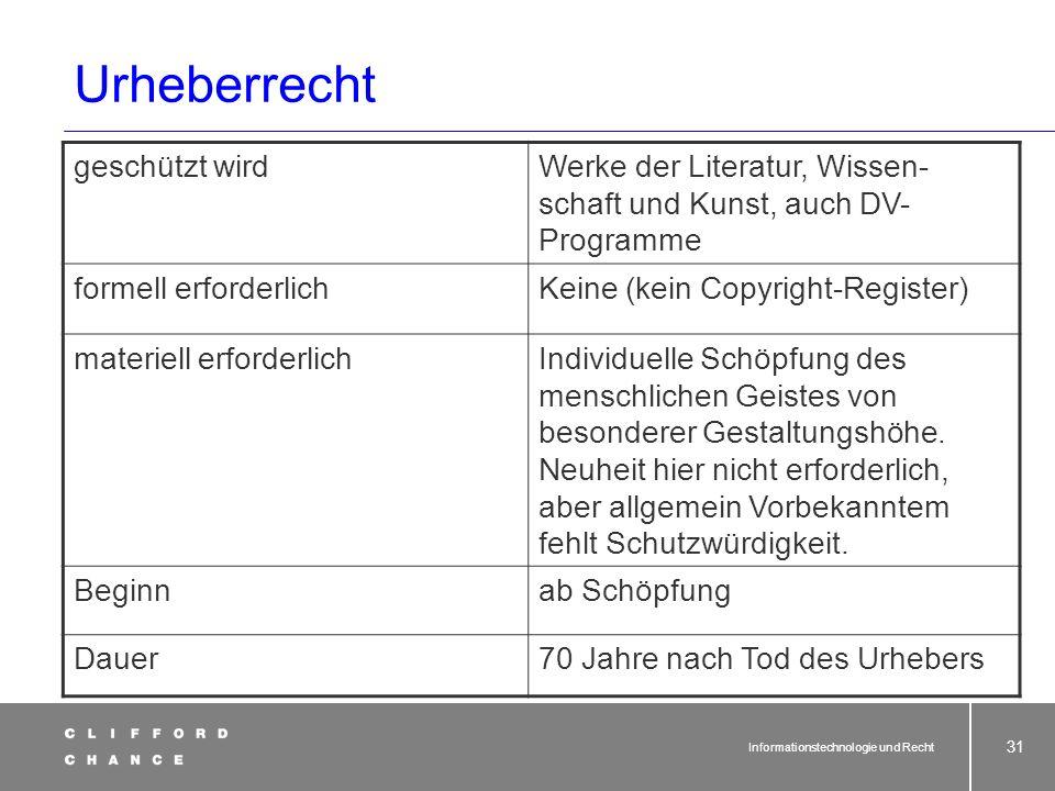 Informationstechnologie und Recht 29 Marken geschützt wirdName, Marken, Werktitel formell erforderlichRegistrierung beim Deutschen Patentamt materiell
