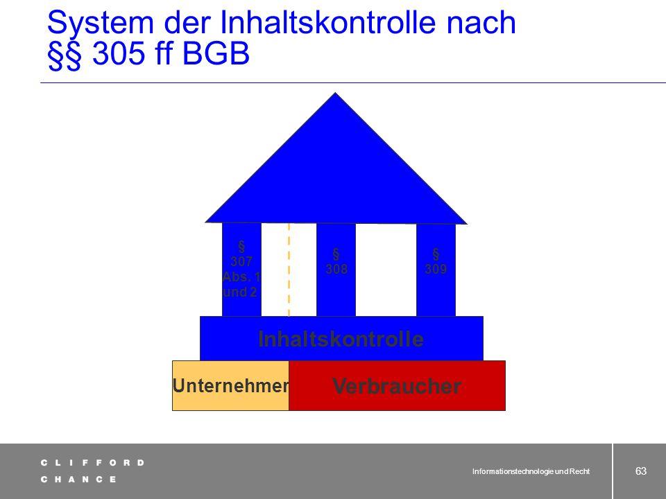 Informationstechnologie und Recht 61... und wann sind sie es nicht? § 305 Abs. 1 BGB Allgemeine Geschäftsbedingungen liegen nicht vor, soweit die Vert