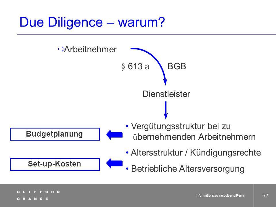 Informationstechnologie und Recht 70 materielle / immaterielle Wirtschaftsgüter Kauf- oder Anmietungs- entscheidung Formbedürftigkeit des Vertrages Pr
