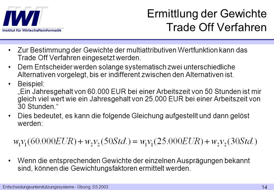 Entscheidungsunterstützungssysteme - Übung, SS 2003 14 Ermittlung der Gewichte Trade Off Verfahren Zur Bestimmung der Gewichte der multiattributiven Wertfunktion kann das Trade Off Verfahren eingesetzt werden.