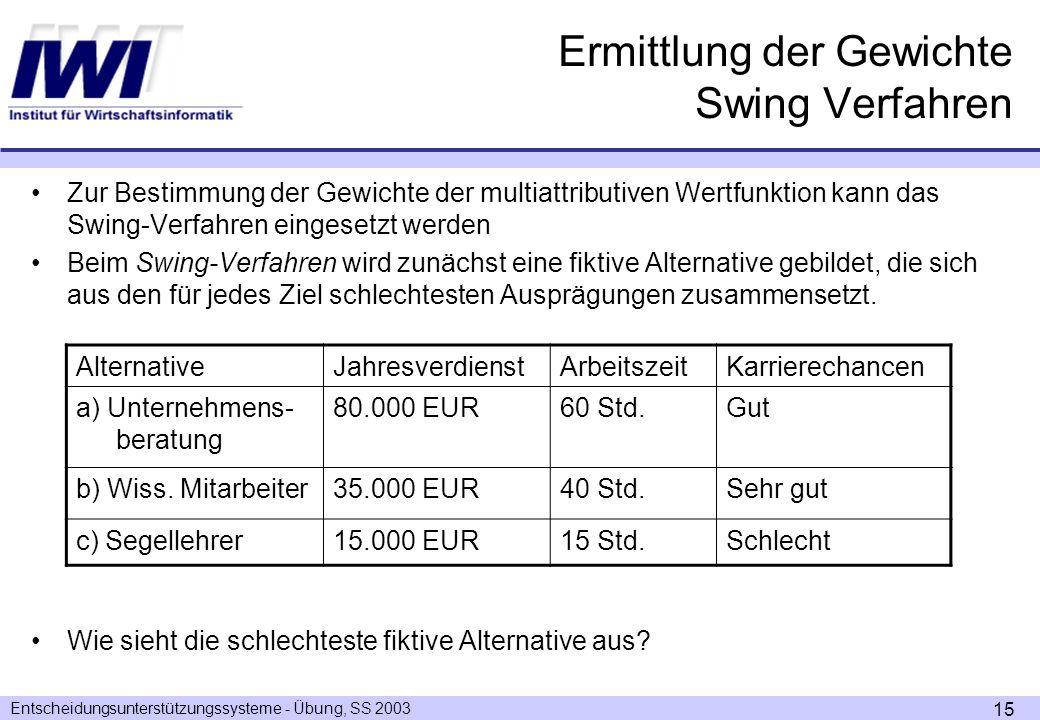 Entscheidungsunterstützungssysteme - Übung, SS 2003 15 Ermittlung der Gewichte Swing Verfahren Zur Bestimmung der Gewichte der multiattributiven Wertfunktion kann das Swing-Verfahren eingesetzt werden Beim Swing-Verfahren wird zunächst eine fiktive Alternative gebildet, die sich aus den für jedes Ziel schlechtesten Ausprägungen zusammensetzt.