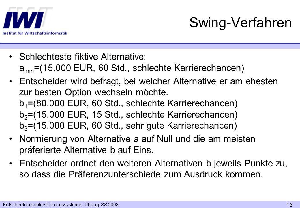 Entscheidungsunterstützungssysteme - Übung, SS 2003 16 Swing-Verfahren Schlechteste fiktive Alternative: a min =(15.000 EUR, 60 Std., schlechte Karrierechancen) Entscheider wird befragt, bei welcher Alternative er am ehesten zur besten Option wechseln möchte.