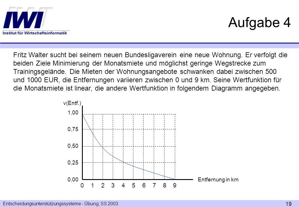 Entscheidungsunterstützungssysteme - Übung, SS 2003 19 Aufgabe 4 Fritz Walter sucht bei seinem neuen Bundesligaverein eine neue Wohnung.